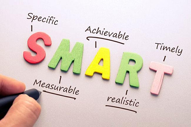 mục tiêu SMART là gì